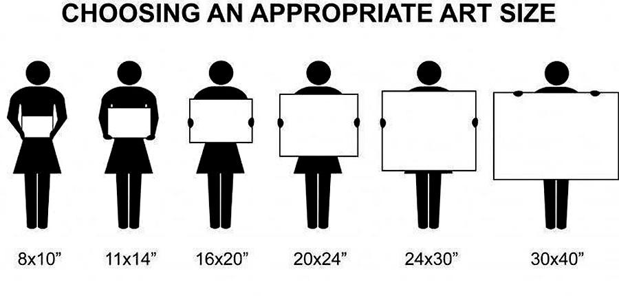 Choosing-an-Appropriate-Art-Size